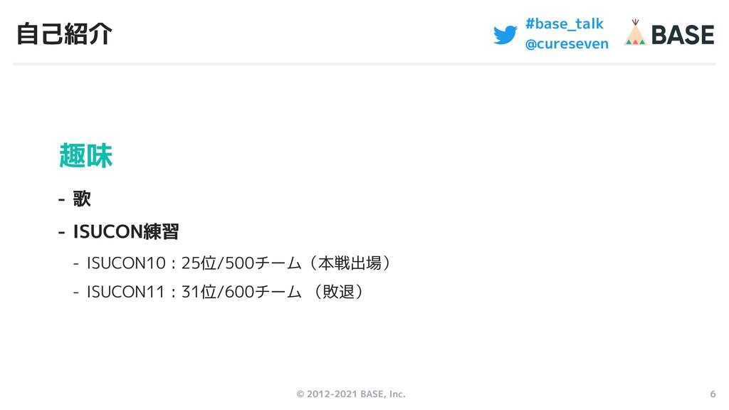 © 2012-2021 BASE, Inc. 6 #base_talk @cureseven ...