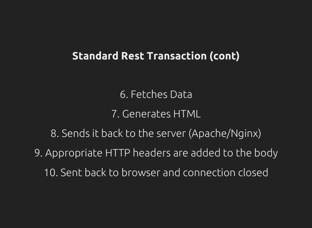 Standard Rest Transaction (cont) 6. Fetches Dat...