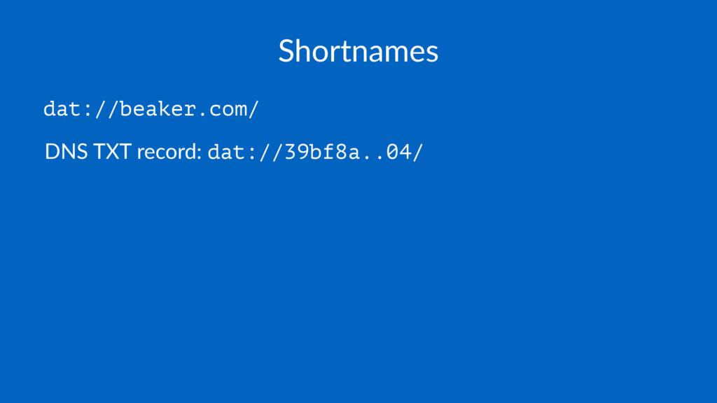 Shortnames dat://beaker.com/ DNS TXT record: da...