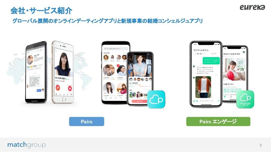 3 会社・サービス紹介 グローバル展開のオンラインデーティングアプリと新規事業の結婚コンシェル...