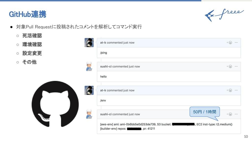 10 GitHub連携 ● 対象Pull Requestに投稿されたコメントを解析してコマンド...