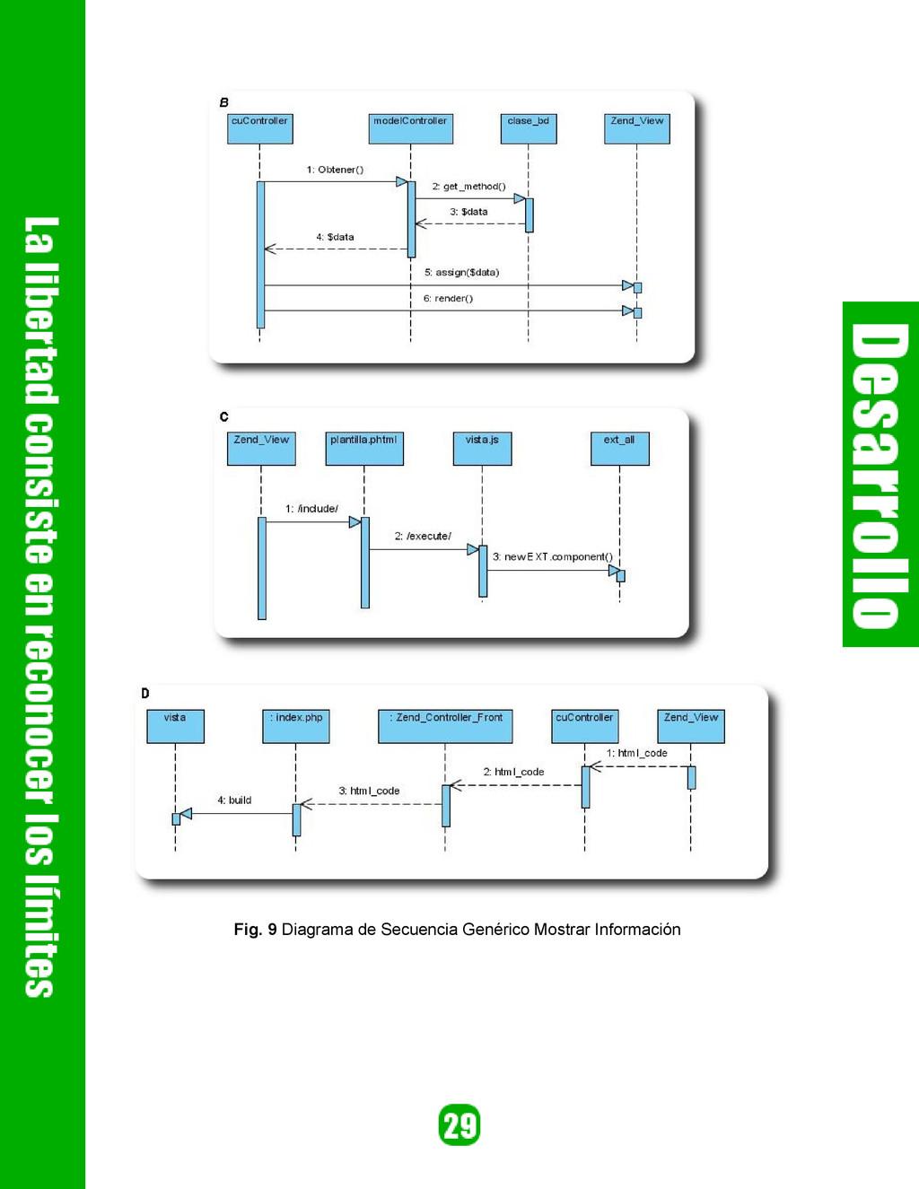 Fig. 9 Diagrama de Secuencia Genérico Mostrar I...