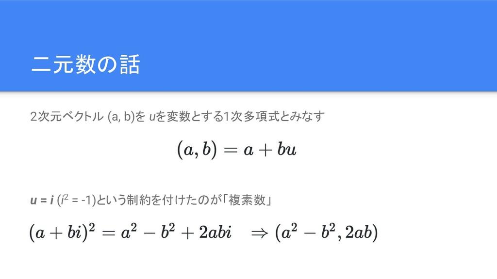 二元数の話 2次元ベクトル (a, b)を uを変数とする1次多項式とみなす u = i (i...