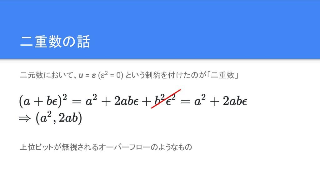 二重数の話 二元数において、u = ε (ε2 = 0) という制約を付けたのが「二重数」 上...