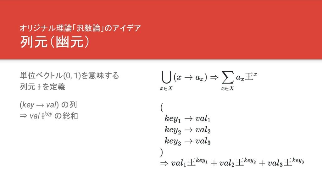 オリジナル理論「汎数論」のアイデア 列元(幽元) 単位ベクトル(0, 1)を意味する 列元 I...