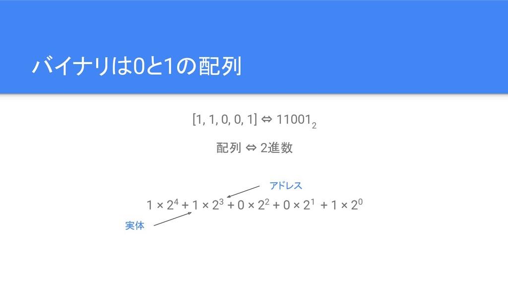 バイナリは0と1の配列 [1, 1, 0, 0, 1] ⇔ 11001 2 配列 ⇔ 2進数 ...