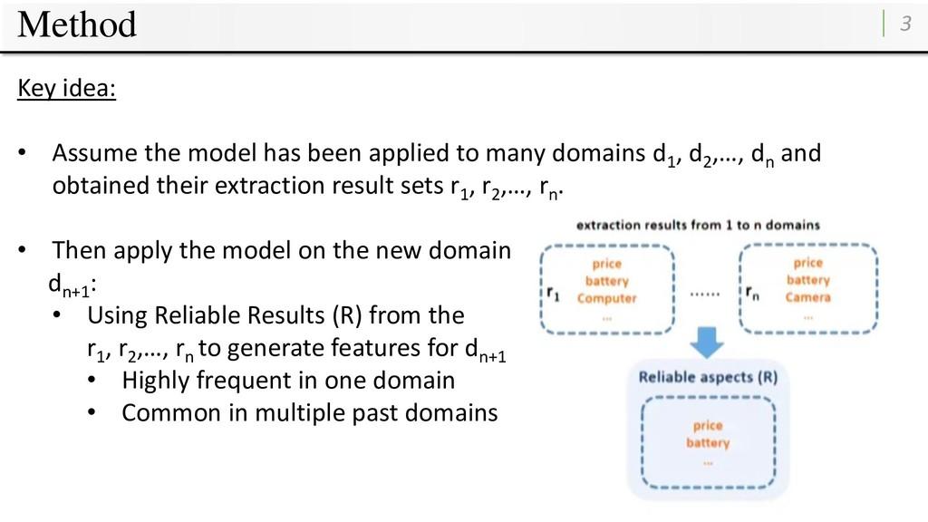 Method 3 Key idea: • Assume the model has been ...