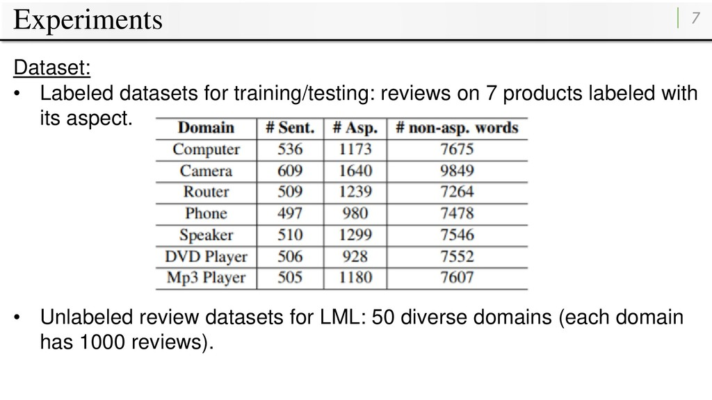 Experiments 7 Dataset: • Labeled datasets for t...