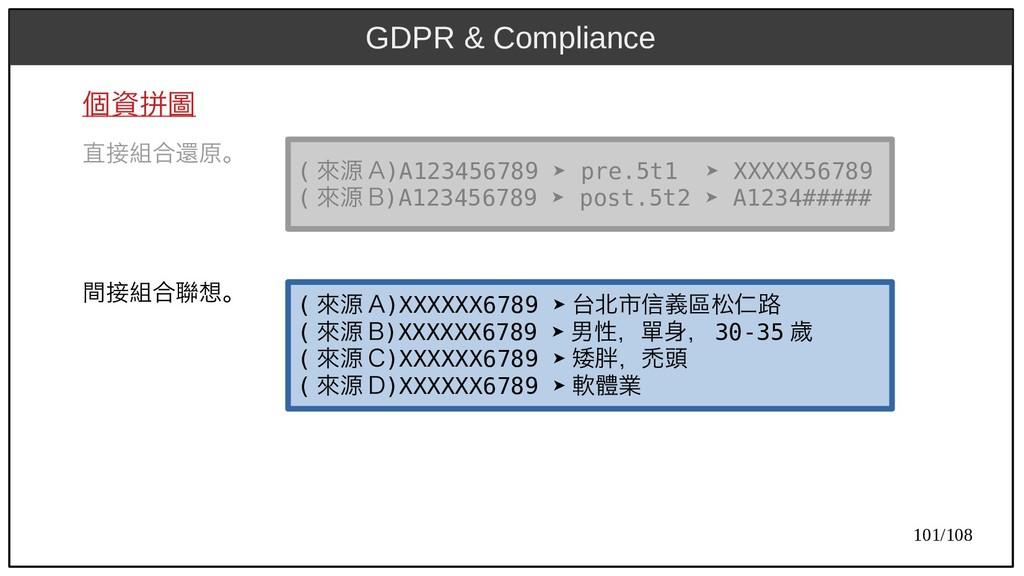 101/108 個資拼圖 直接組合還原。 間接組合聯想。 GDPR & Compliance ...