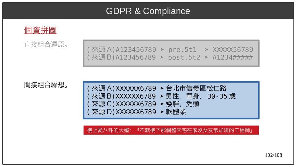 102/108 個資拼圖 直接組合還原。 間接組合聯想。 GDPR & Compliance ...