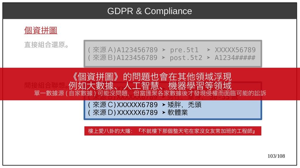 103/108 個資拼圖 直接組合還原。 間接組合聯想。 GDPR & Compliance ...