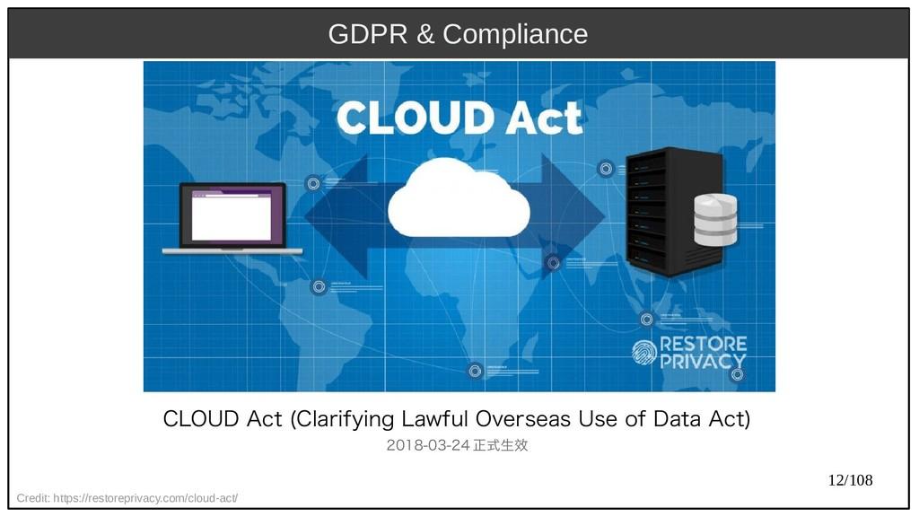 12/108 Credit: https://restoreprivacy.com/cloud...