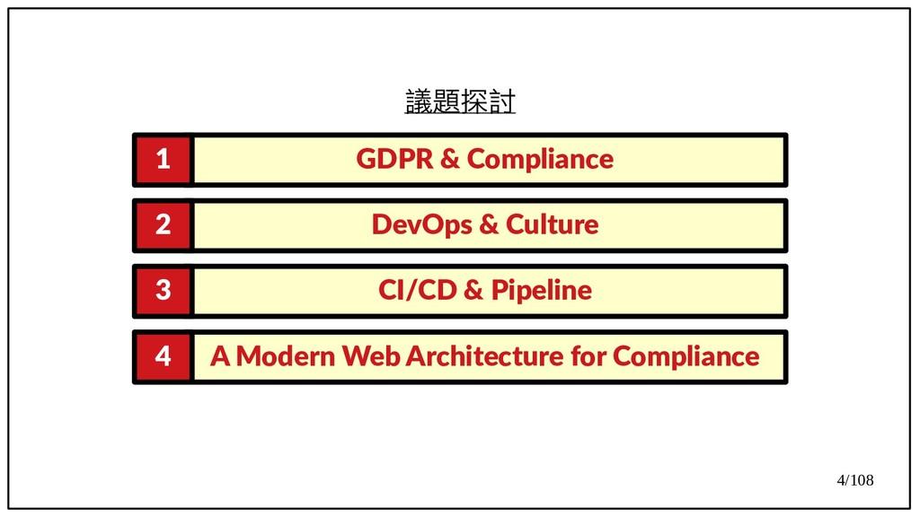 4/108 議題探討 GDPR & Compliance 1 DevOps & Culture...