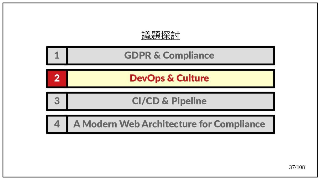 37/108 議題探討 GDPR & Compliance 1 CI/CD & Pipelin...