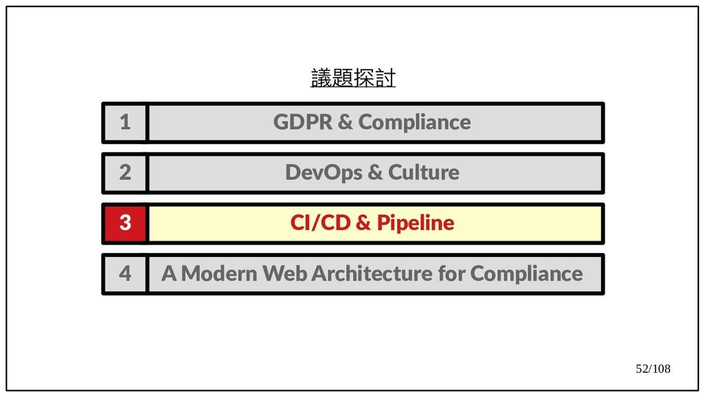 52/108 議題探討 GDPR & Compliance 1 A Modern Web Ar...
