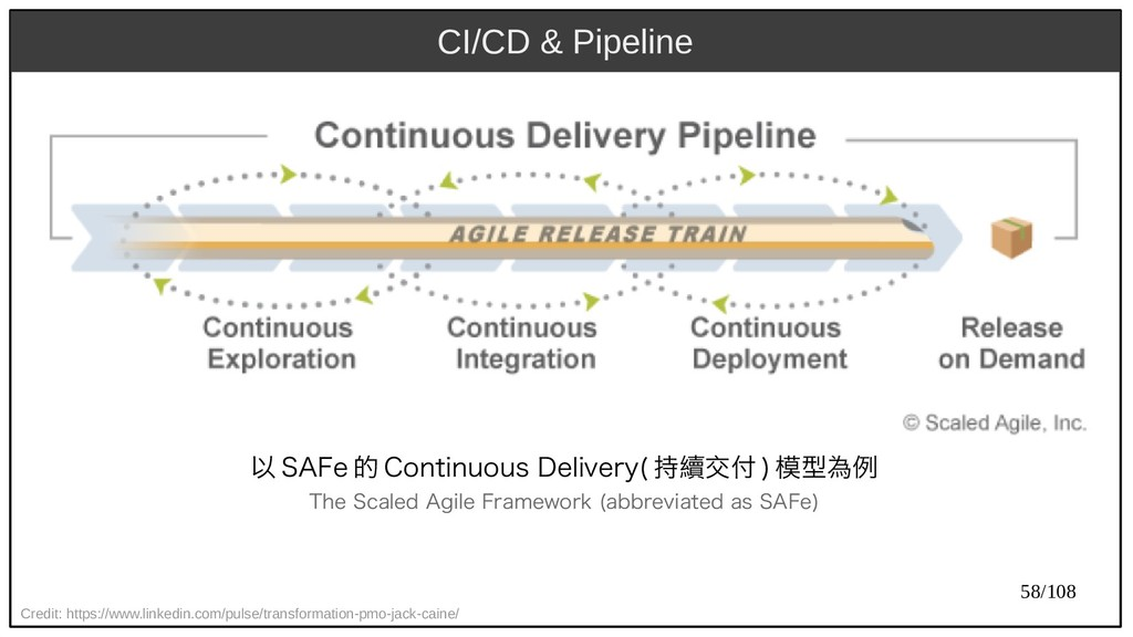 58/108 CI/CD & Pipeline Credit: https://www.lin...