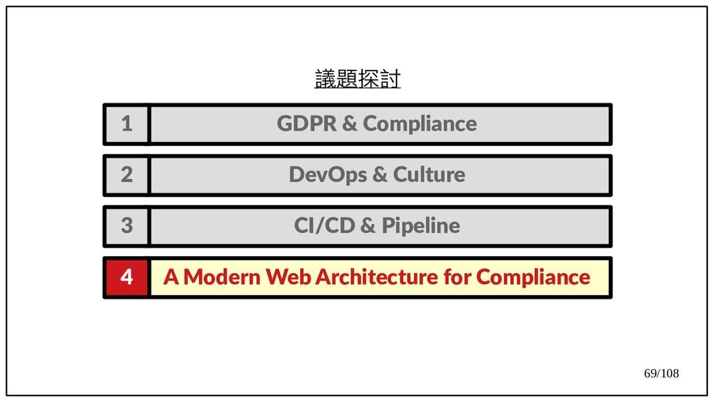 69/108 議題探討 GDPR & Compliance 1 DevOps & Cultur...