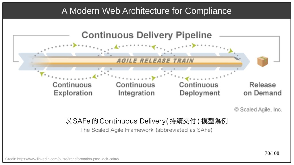 70/108 A Modern Web Architecture for Compliance...