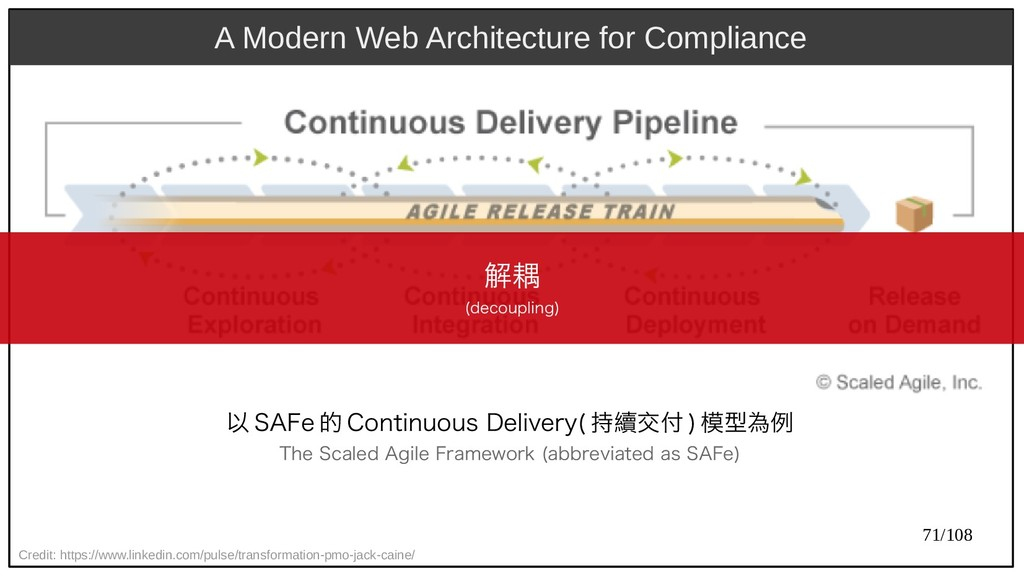 71/108 A Modern Web Architecture for Compliance...