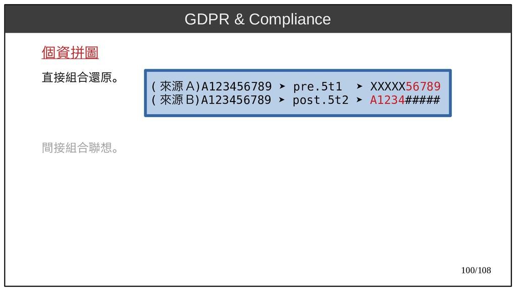 100/108 個資拼圖 直接組合還原。 間接組合聯想。 GDPR & Compliance ...