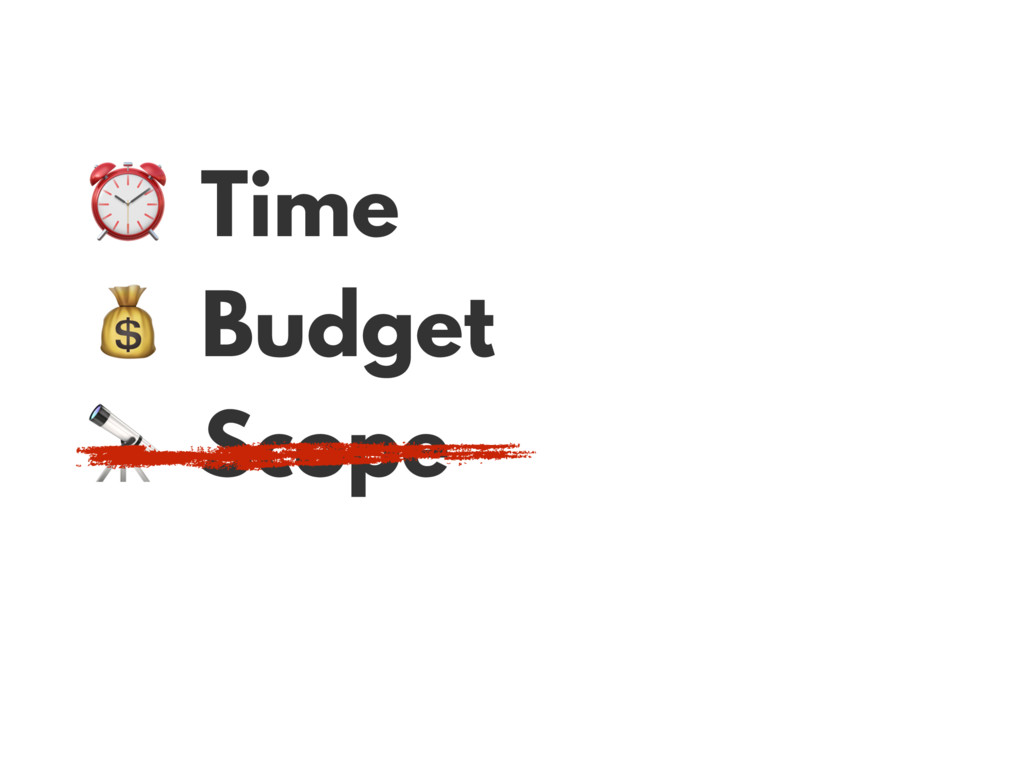 ⏰ Time  Budget  Scope (pick 2)