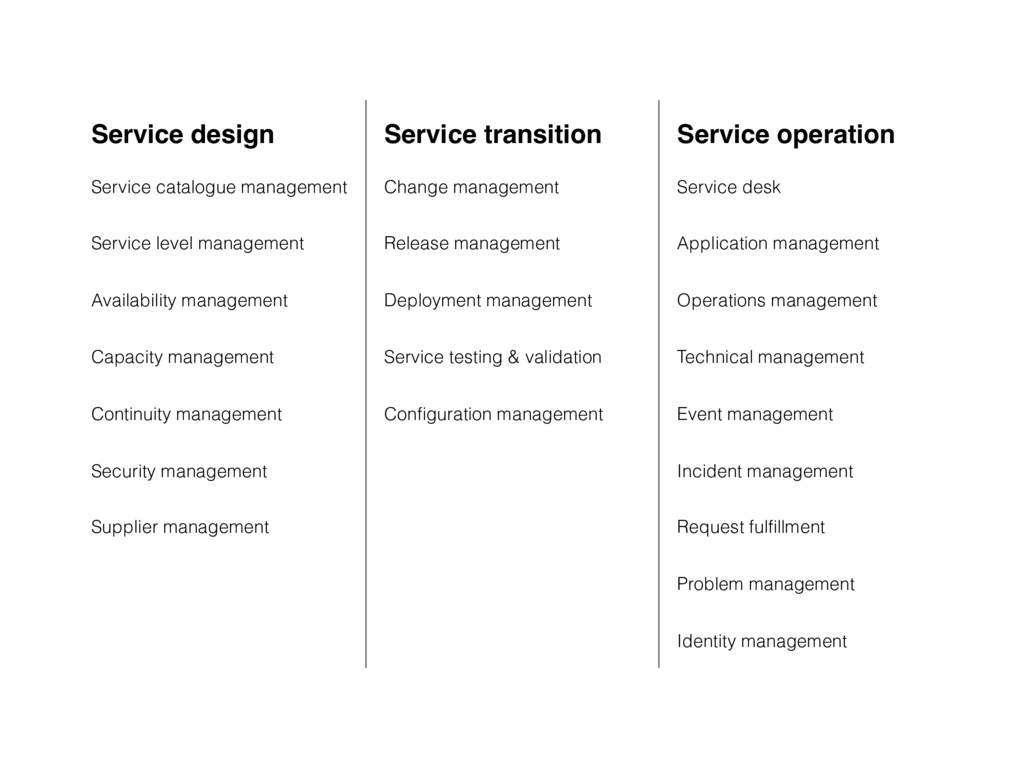 Service design Service transition Service opera...