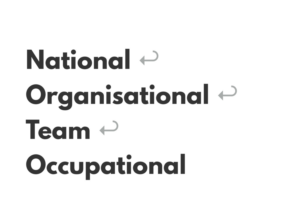 National ↩︎ Organisational ↩︎ Team ↩︎ Occupatio...