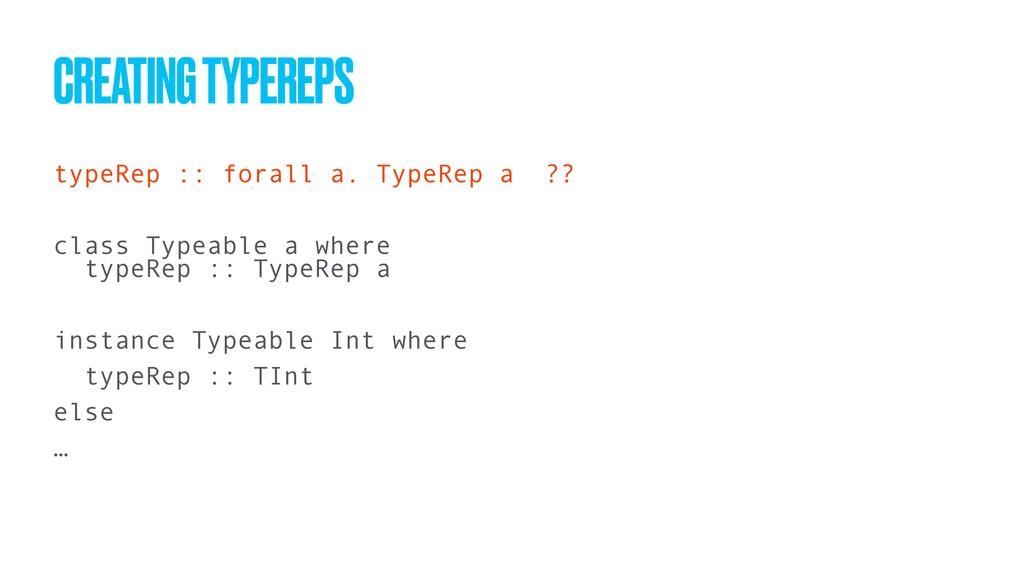typeRep :: forall a. TypeRep a ?? class Typeabl...