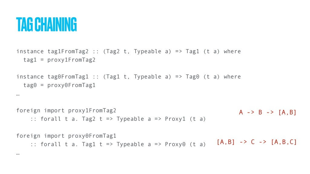 instance tag1FromTag2 :: (Tag2 t, Typeable a) =...