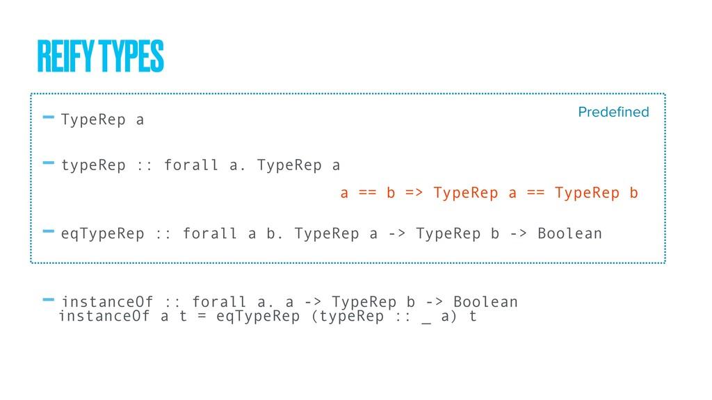 -TypeRep a -typeRep :: forall a. TypeRep a -eqT...