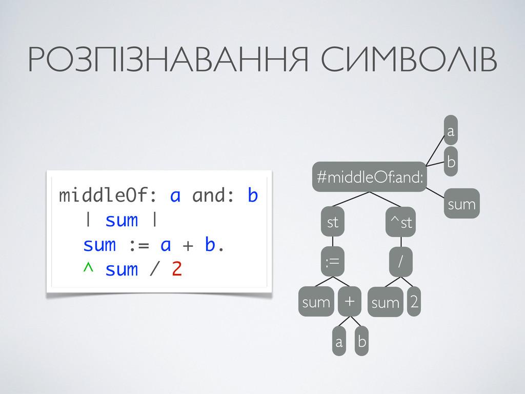 РОЗПІЗНАВАННЯ СИМВОЛІВ #middleOf:and: b a sum ^...