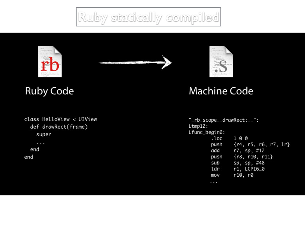 Ruby statically compiled