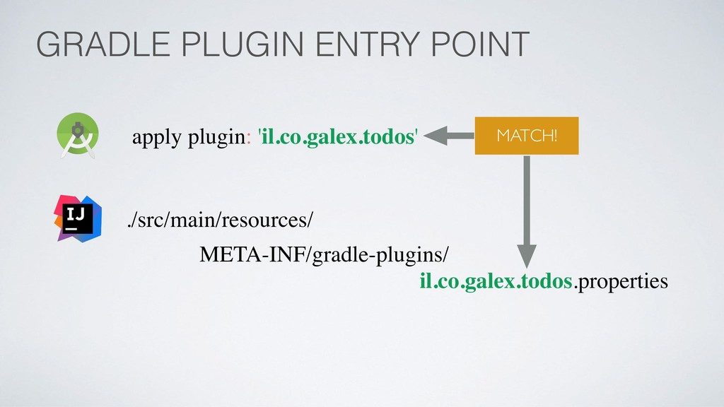 GRADLE PLUGIN ENTRY POINT apply plugin: 'il.co....
