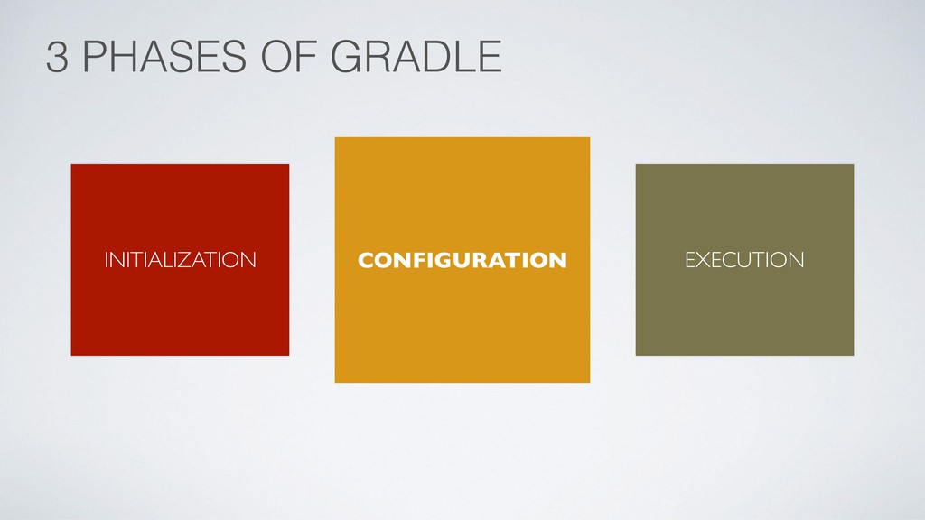 3 PHASES OF GRADLE INITIALIZATION CONFIGURATION...