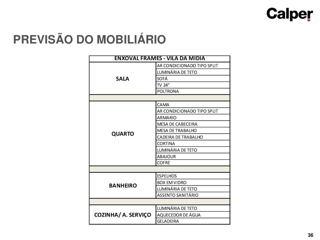 36 PREVISÃO DO MOBILIÁRIO AR CONDICIONADO TIPO ...