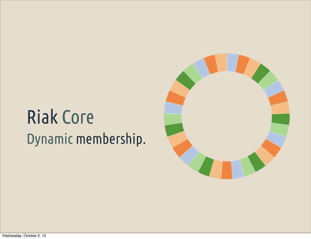 Dynamic membership. Riak Core Wednesday, Octobe...