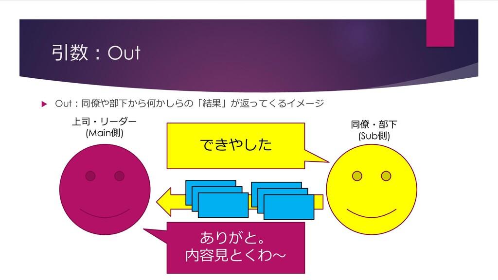 引数:Out  Out:同僚や部下から何かしらの「結果」が返ってくるイメージ ありがと。 内...