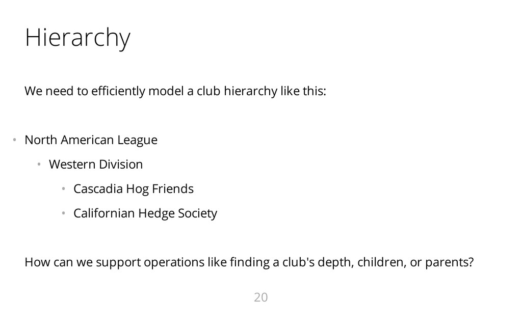 Hierarchy We need to efficiently model a club h...