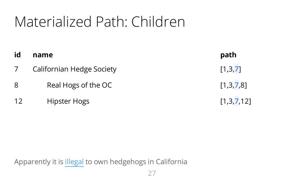 Materialized Path: Children id name path 7 Cali...