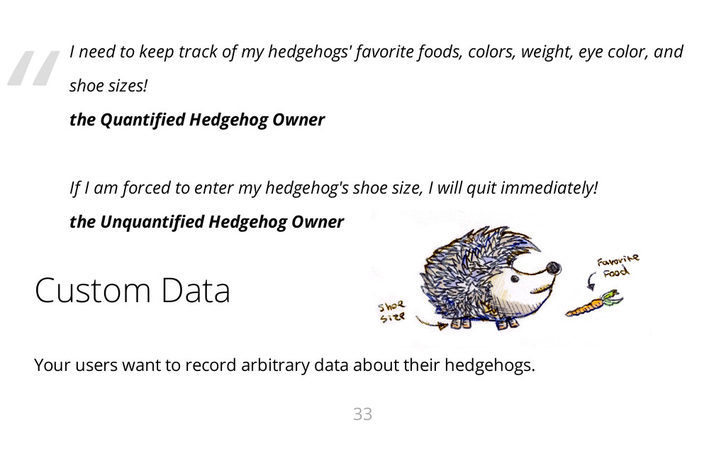 I need to keep track of my hedgehogs' favorite ...