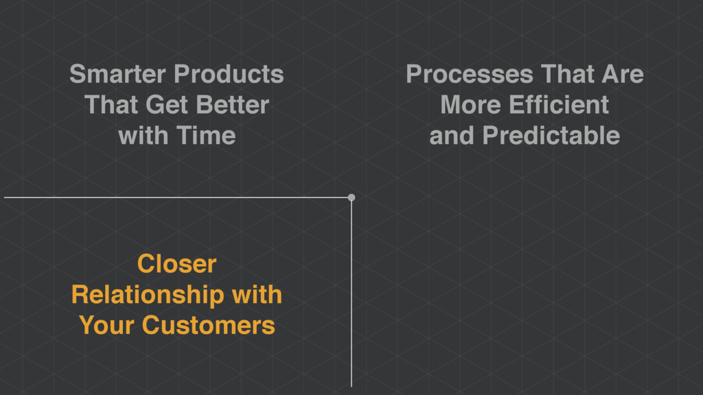 Closer Relationship with Your Customers Process...