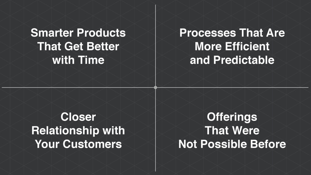 Smarter Products That Get Better with Time Offe...