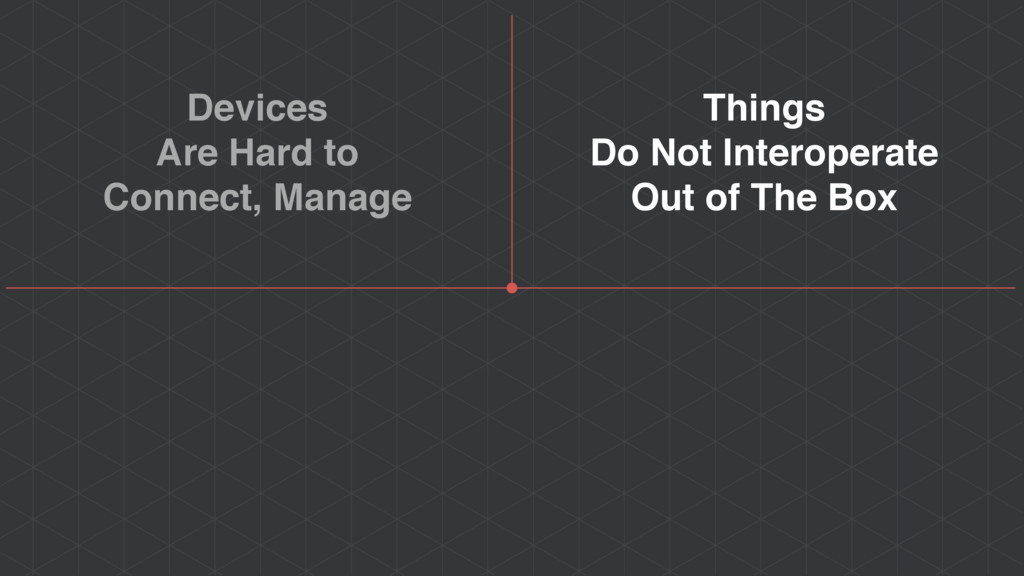 Devices Are Hard to Connect, Manage Things Do N...