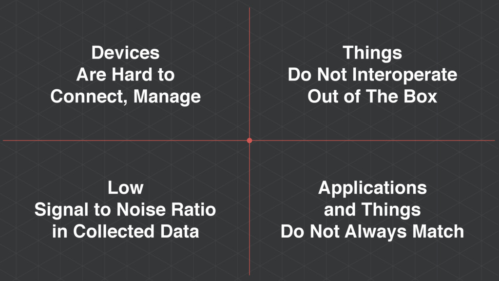 Devices Are Hard to Connect, Manage Application...