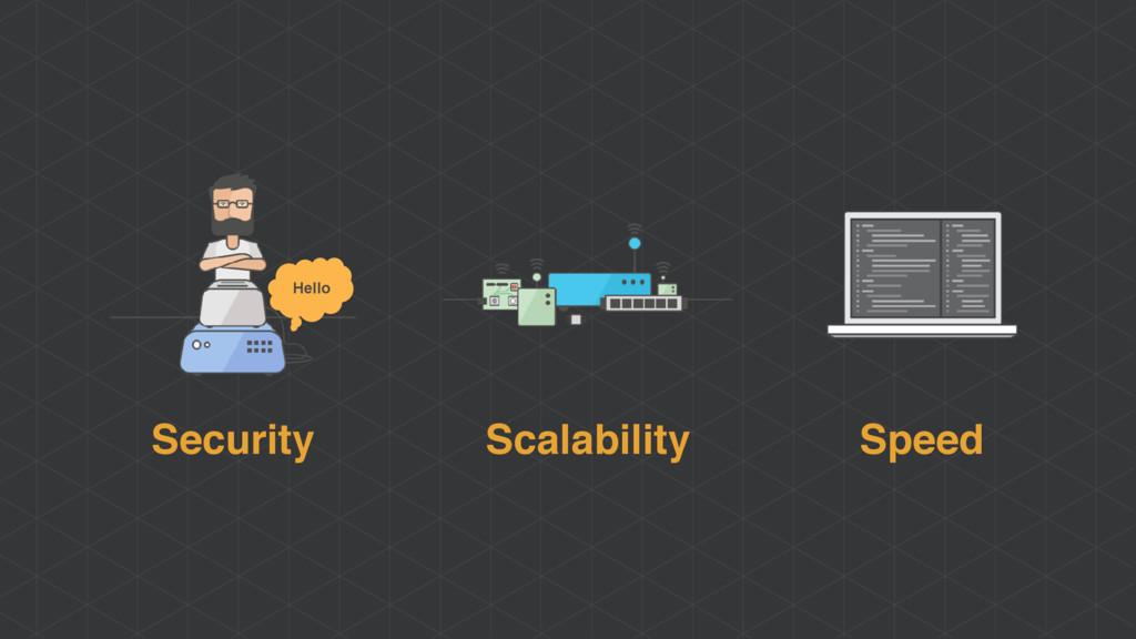 Scalability Security Hello Speed