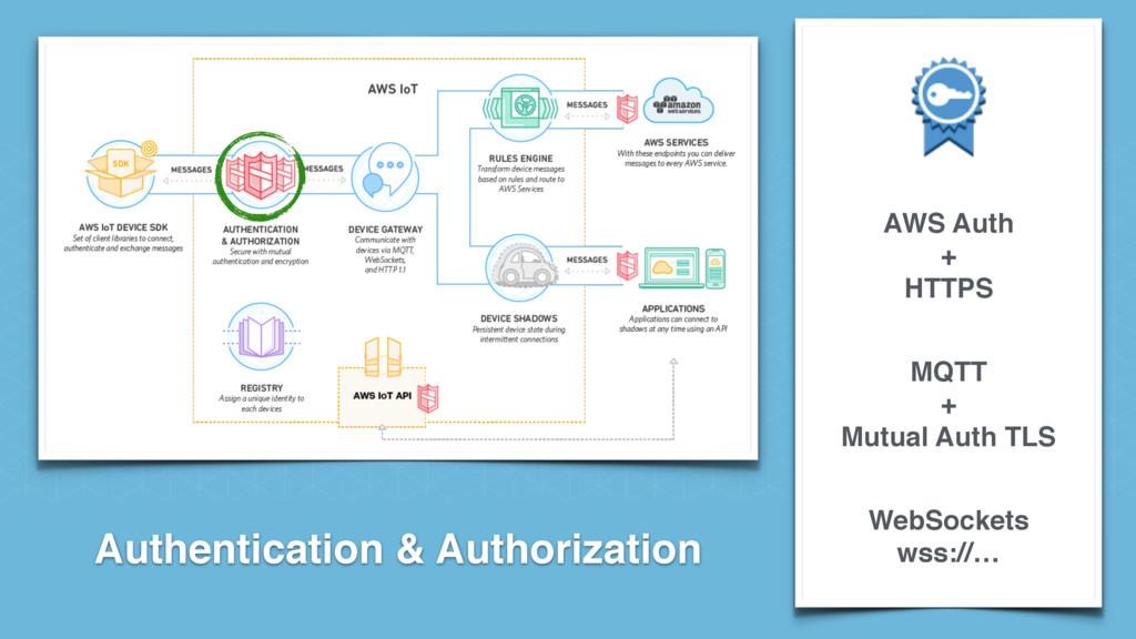 Authentication & Authorization AWS Auth + HTT...