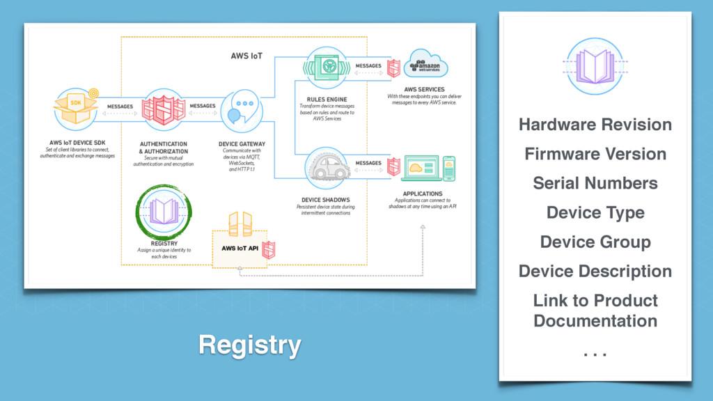 Registry Hardware Revision Firmware Version Ser...