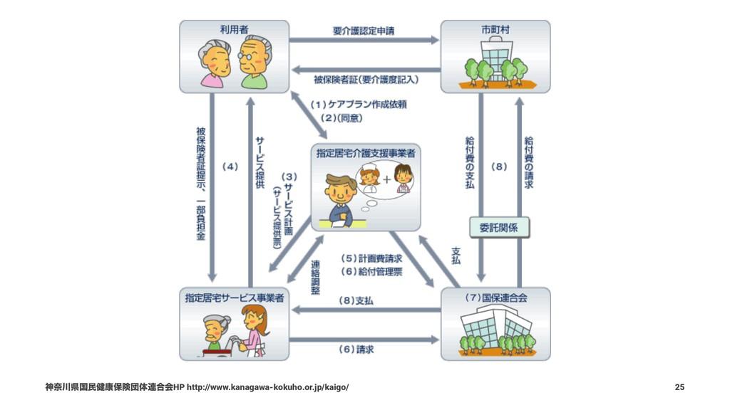 ਆಸݝࠃຽ݈߁อݥஂମ࿈߹ձHP http://www.kanagawa-kokuho.or...