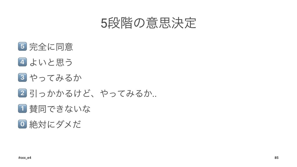 "5ஈ֊ͷҙࢥܾఆ ! શʹಉҙ "" Α͍ͱࢥ͏ # ͬͯΈΔ͔ $ Ҿ͔͔ͬΔ͚Ͳɺͬͯ..."