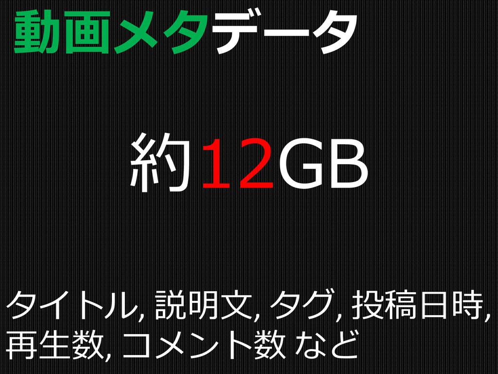 動画メタデータ 約12GB タイトル, 説明文, タグ, 投稿日時, 再生数, コメント数 など